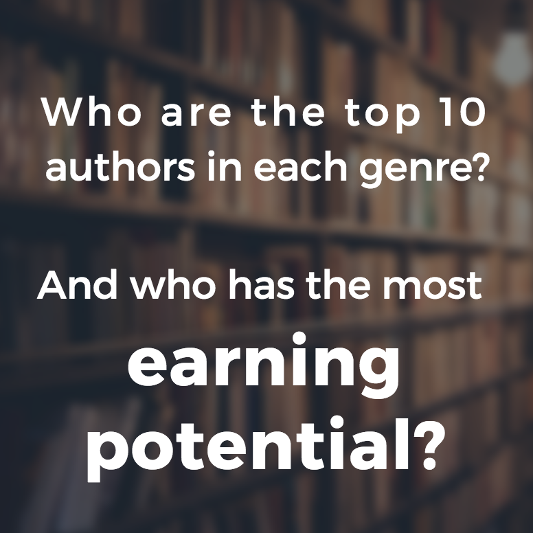 Publishing Market Research - Who are the top 10 authors in each genre?