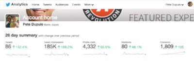 Twitter Analytics.png