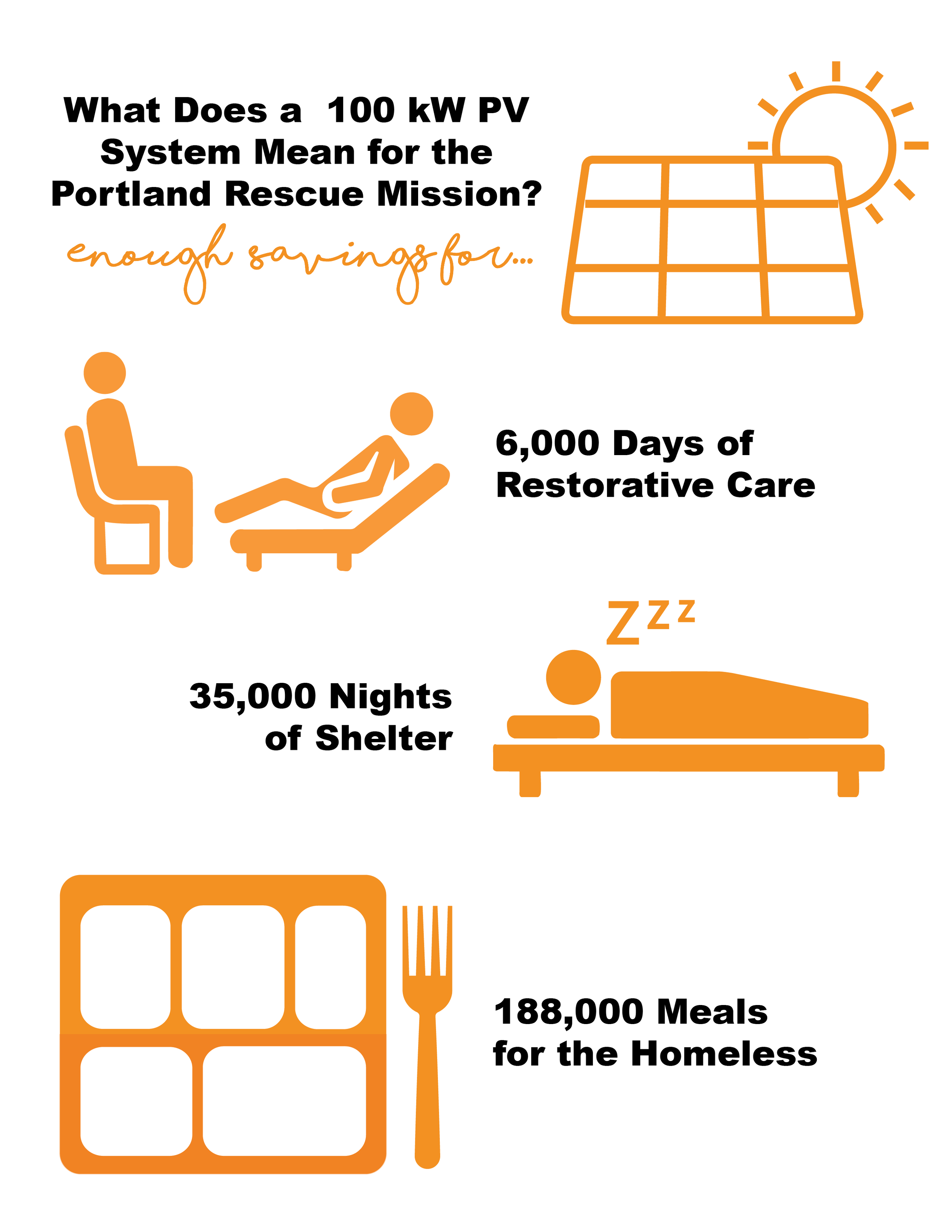 Portland Rescue Mission Graphic.png