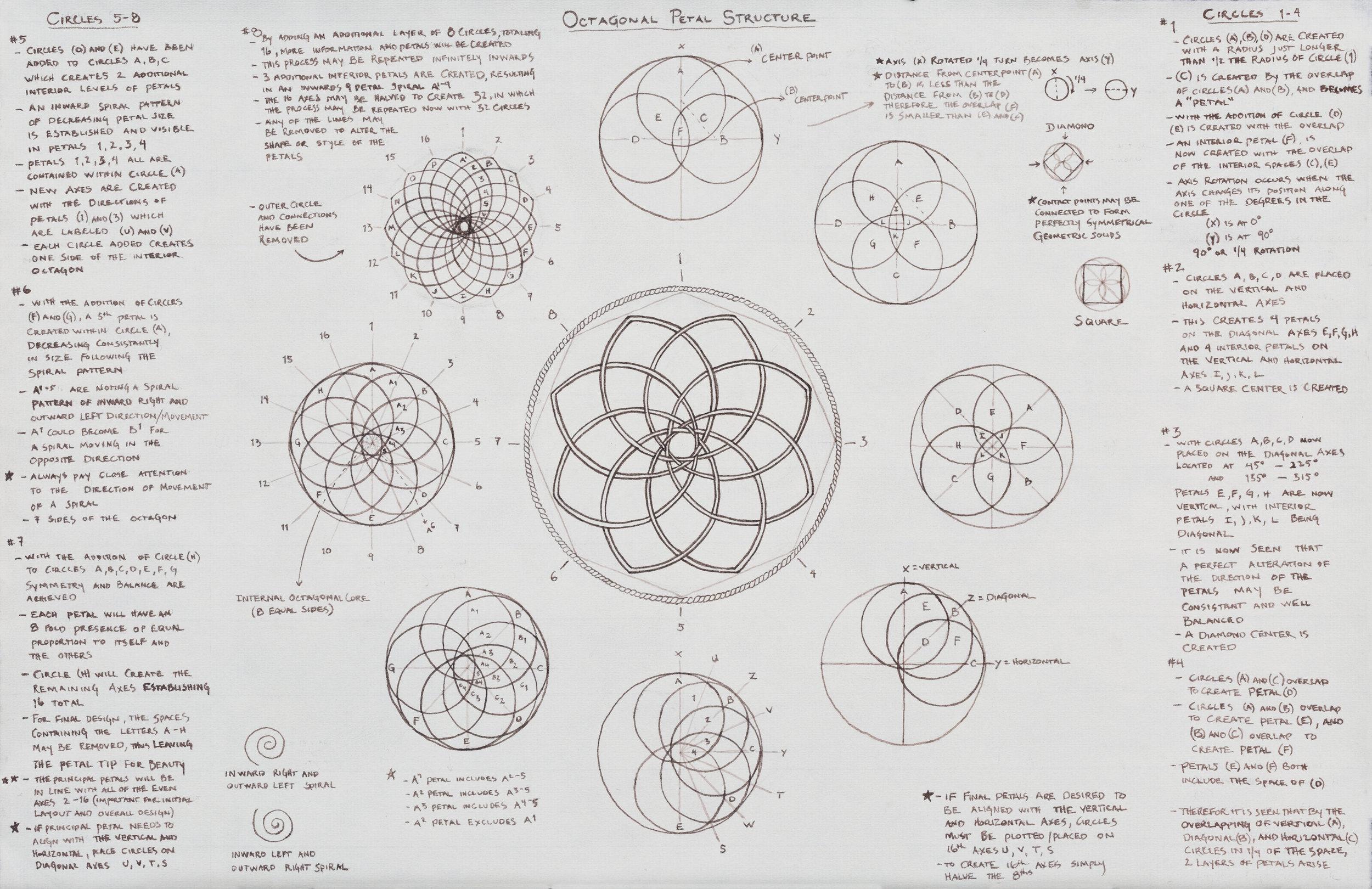 Treatise on Geometric Knots_2.jpg