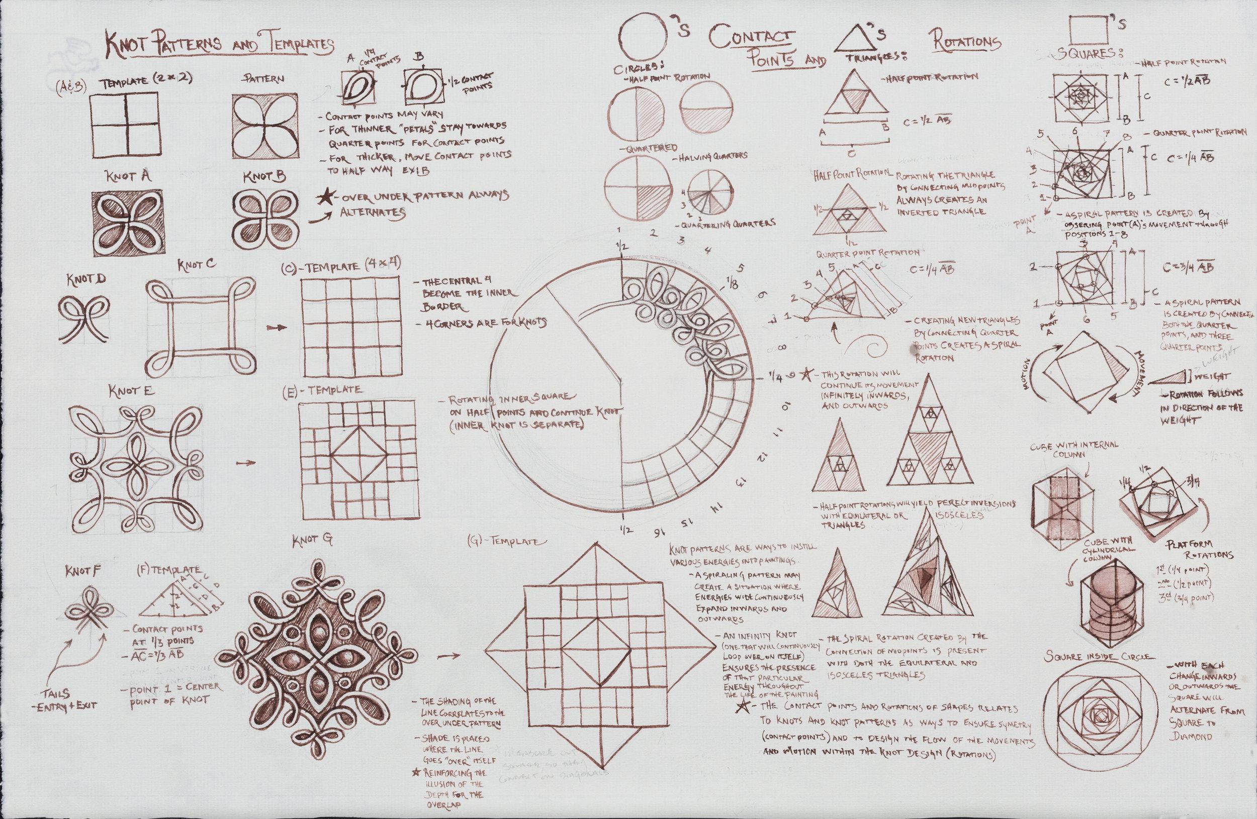 Treatise on Geometric Knots_4.jpg