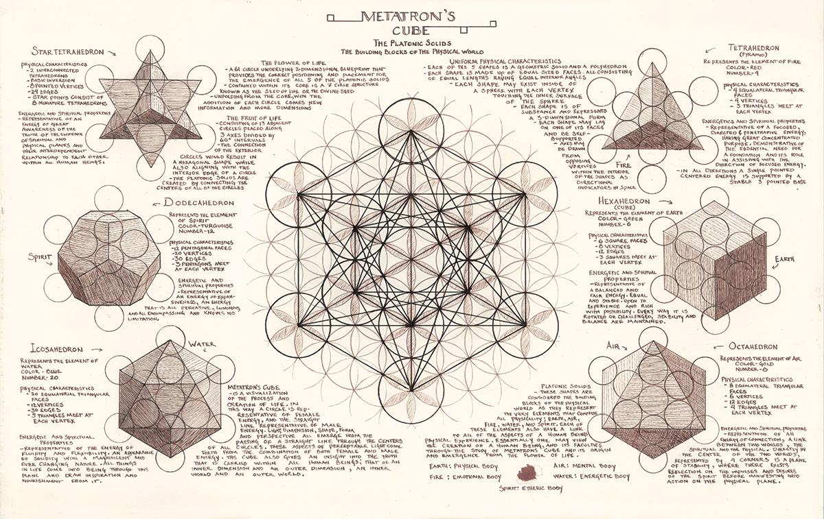 Metatron's Cube Manuscript Page_web.png