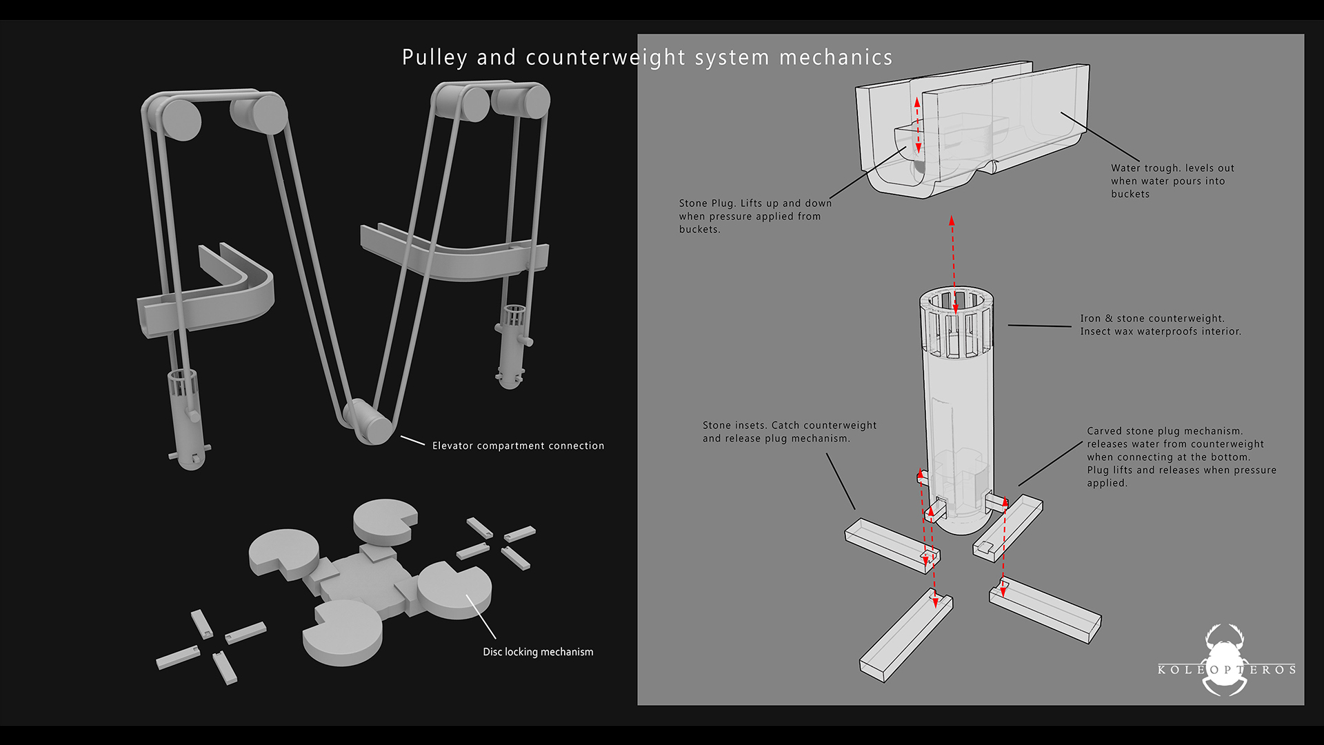 Pulley and conterweight mechanics_Jamescombridge1920x1080.jpg