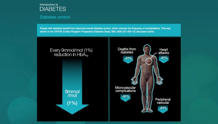 SS Diabetes 2 copy.jpg