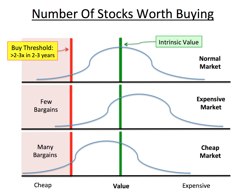 2014Q3_stocks_worth_buying (1).png
