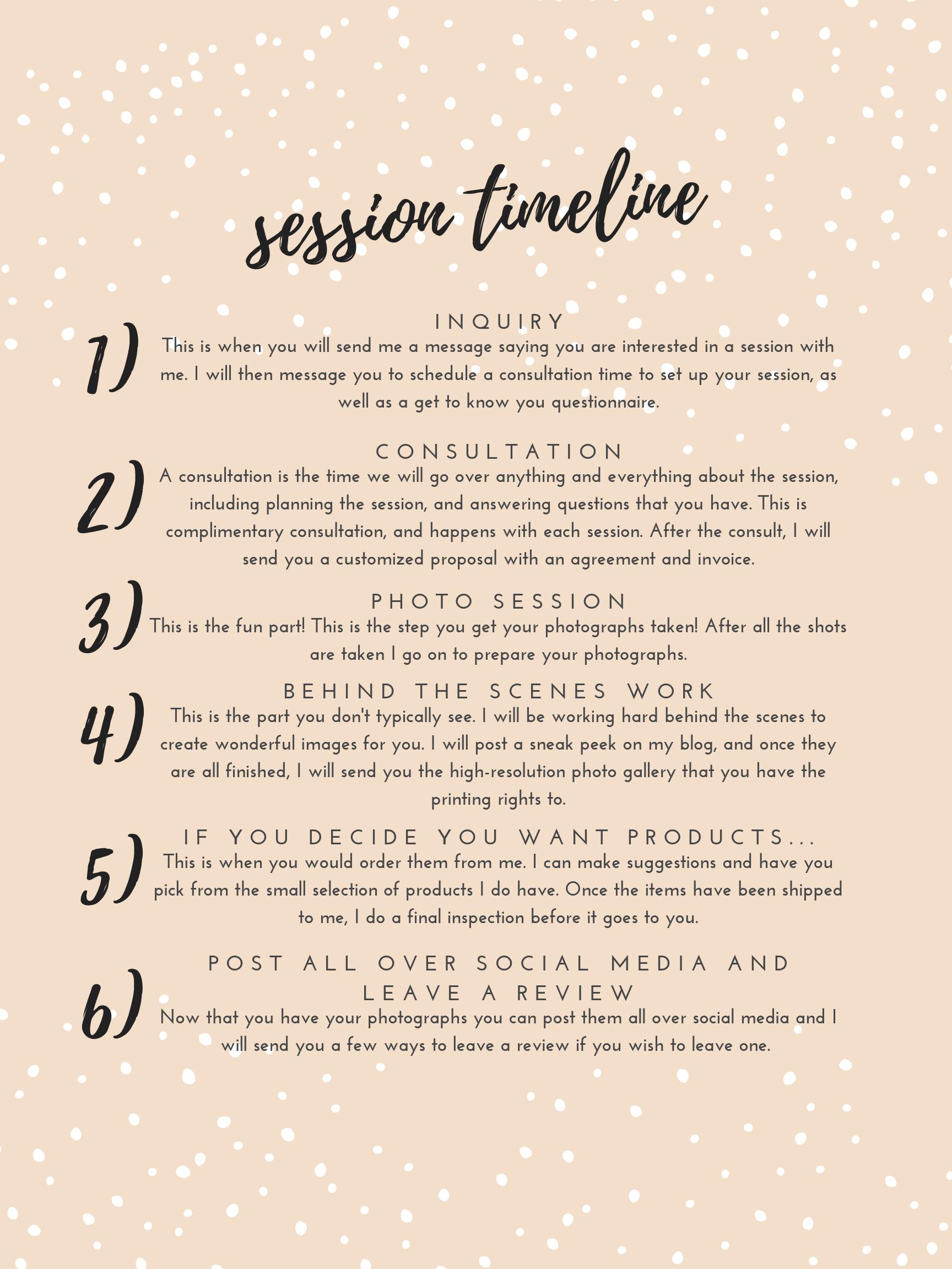 Session timeline update.png