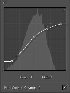 Curve Tones