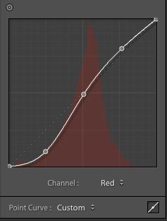 Red Curve Tone