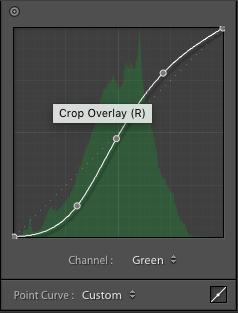 Green Curve Tone