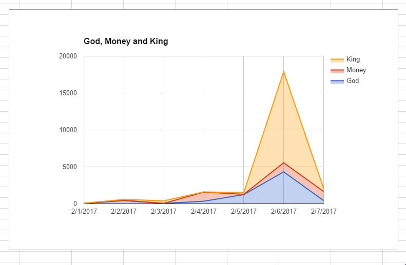 god money king.PNG