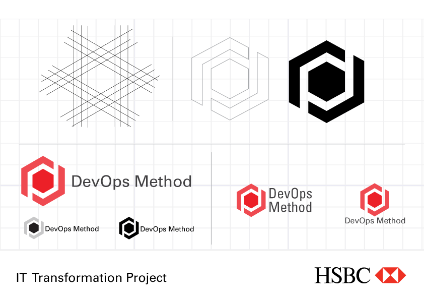 HSBC IT TRANSFORMATION PROJECT -