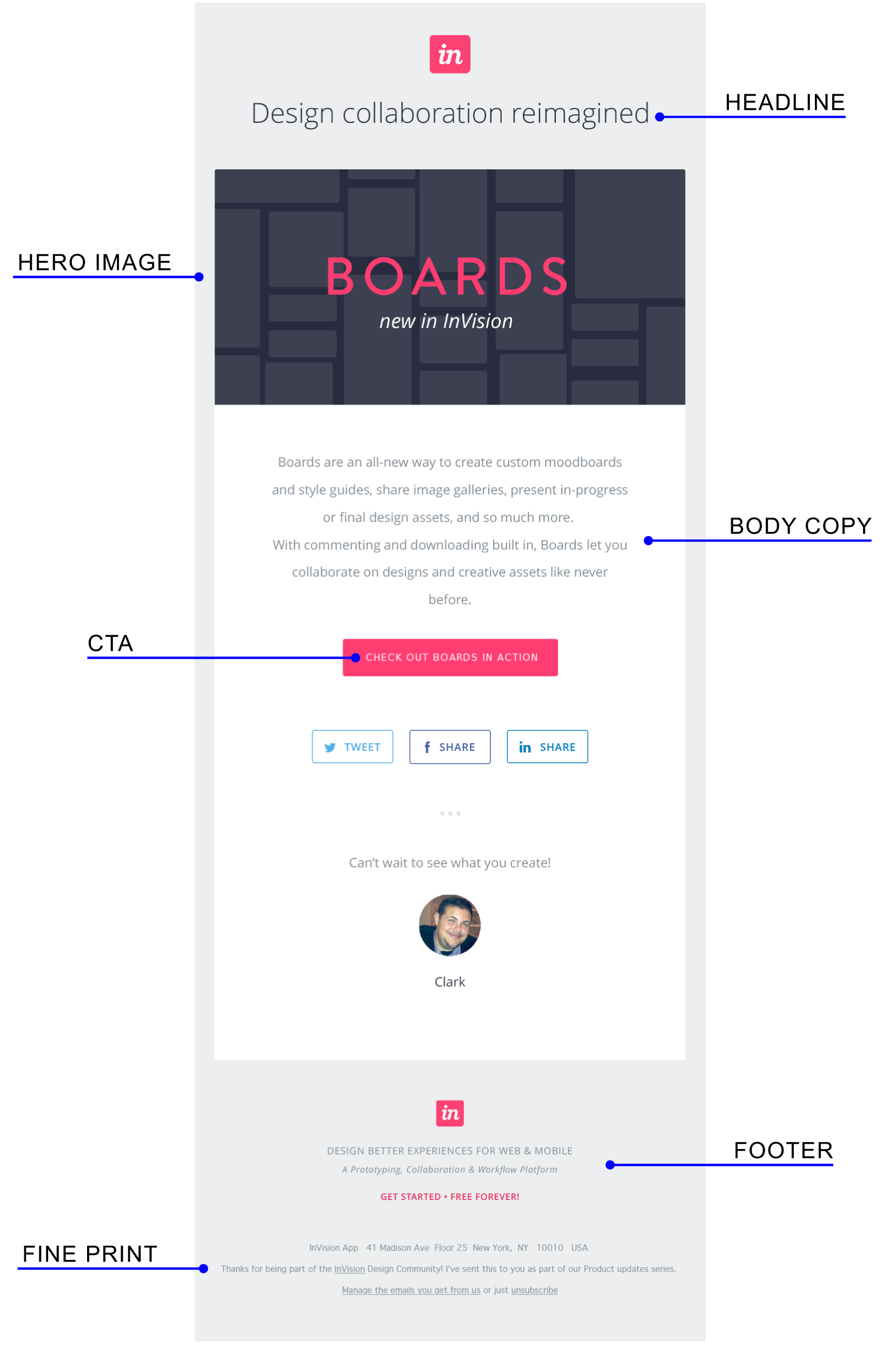 InVision's email uses the email structure we've been discussing as its bones, then tweaks it to call attention to some components.