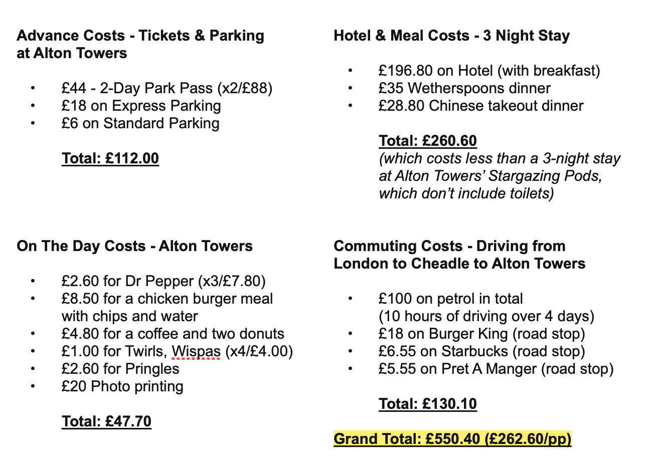 2021年5月伦敦至Cheadle.png公路旅行的Alton Towers预算
