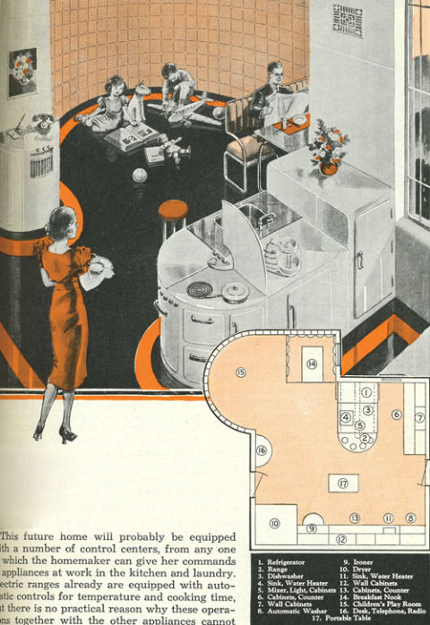Popular Mechanics, 1939, Electric Remote Controlled Home