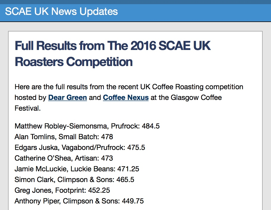 The UK Coffee Roasting Championship Results   The UK Coffee Roasting Championship results are in. We are very pleased to come 5th overall. As you can see there really was not much between the top 8 competitors.