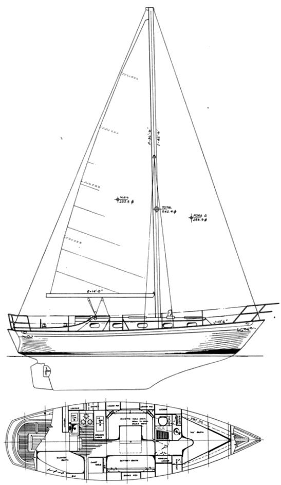 Rafiki 35' Blueprint