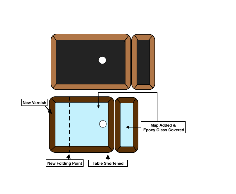 thisldu boat table DIY diagram
