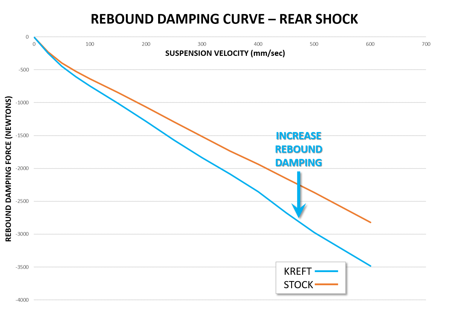 Reb Curve - SHOCK.png