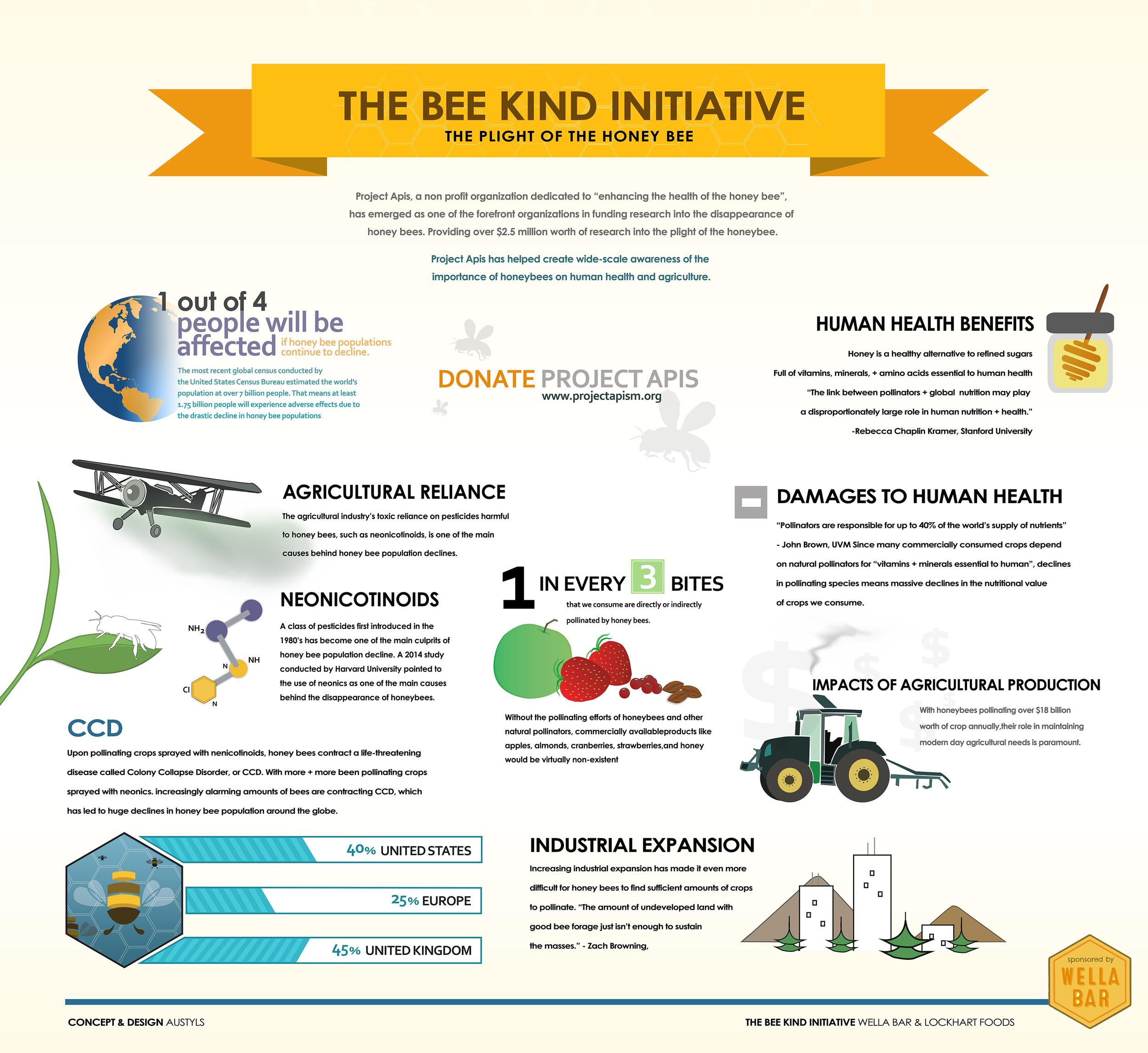 beekind_infographic_smaller.jpg