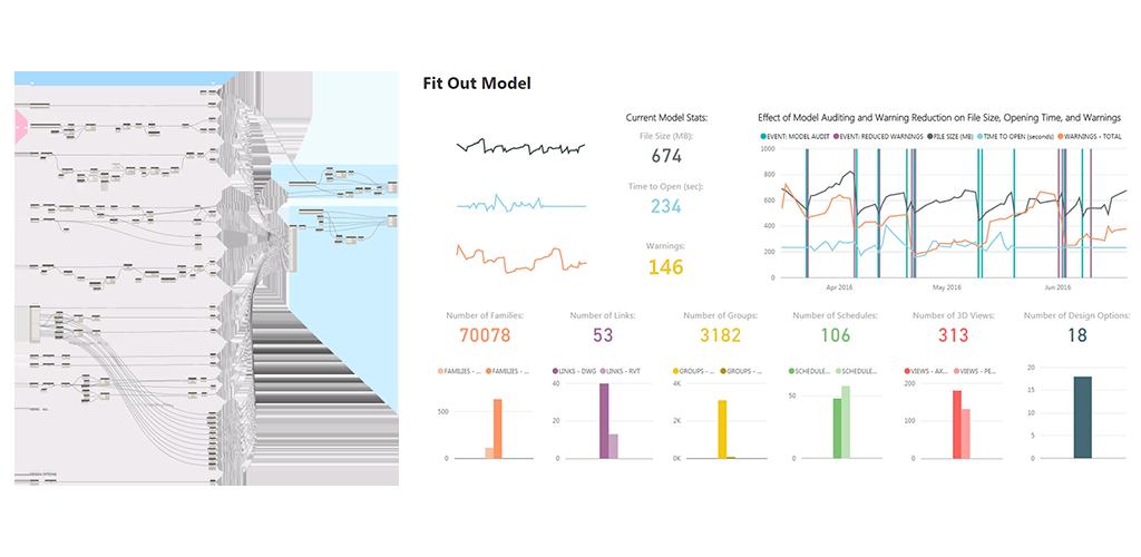model health dashboard.png
