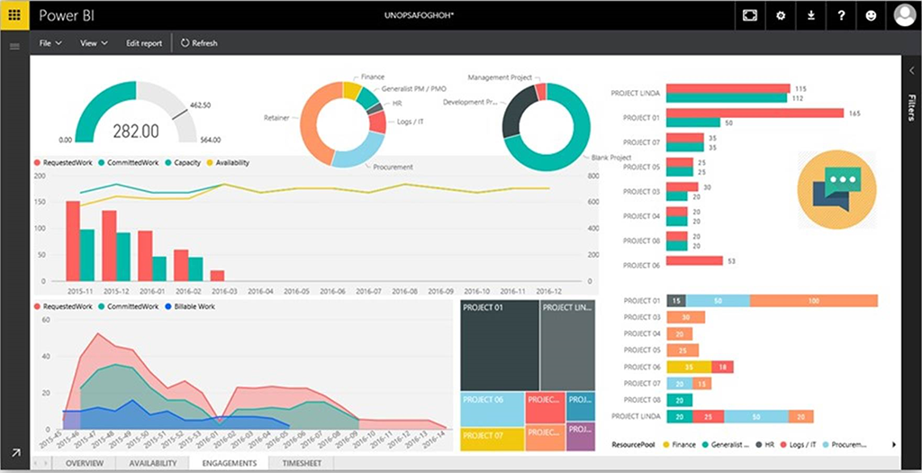"""Hey, this doesn't look like architecture..."" You're correct, read about this sample PowerBI dashboard  HERE ."