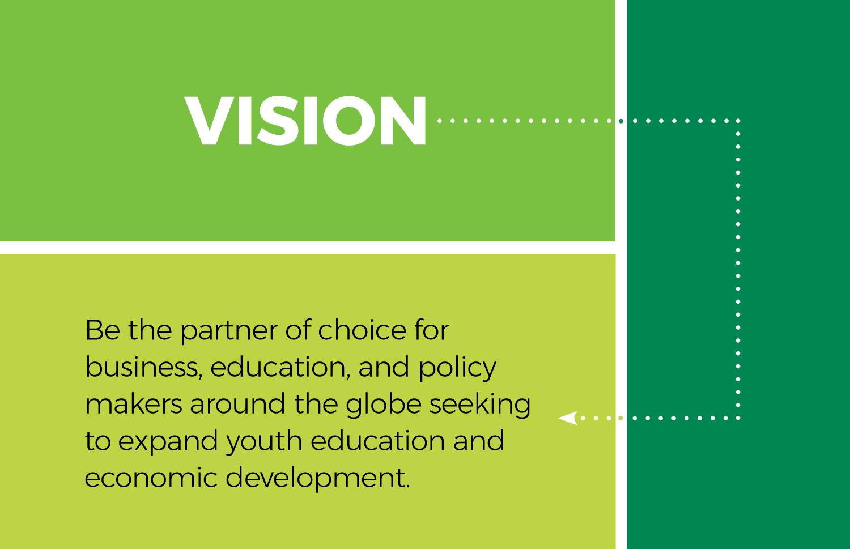 MVV-Vision.png