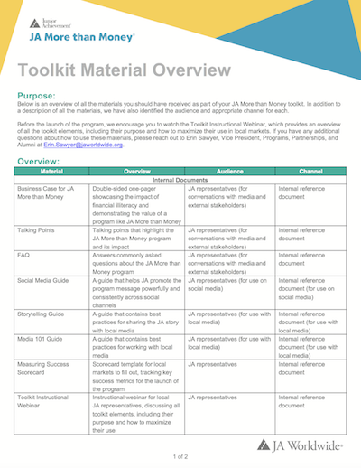 JA More than Money: Toolkit Material Overview (download  Word file )