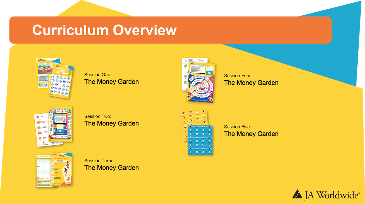 JA More than Money: Presentation (download  PowerPoint )