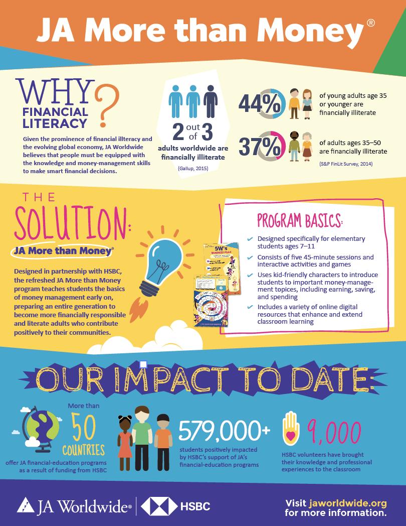 JA More than Money Print Infographic (download  PDF |  PNG  | AI )