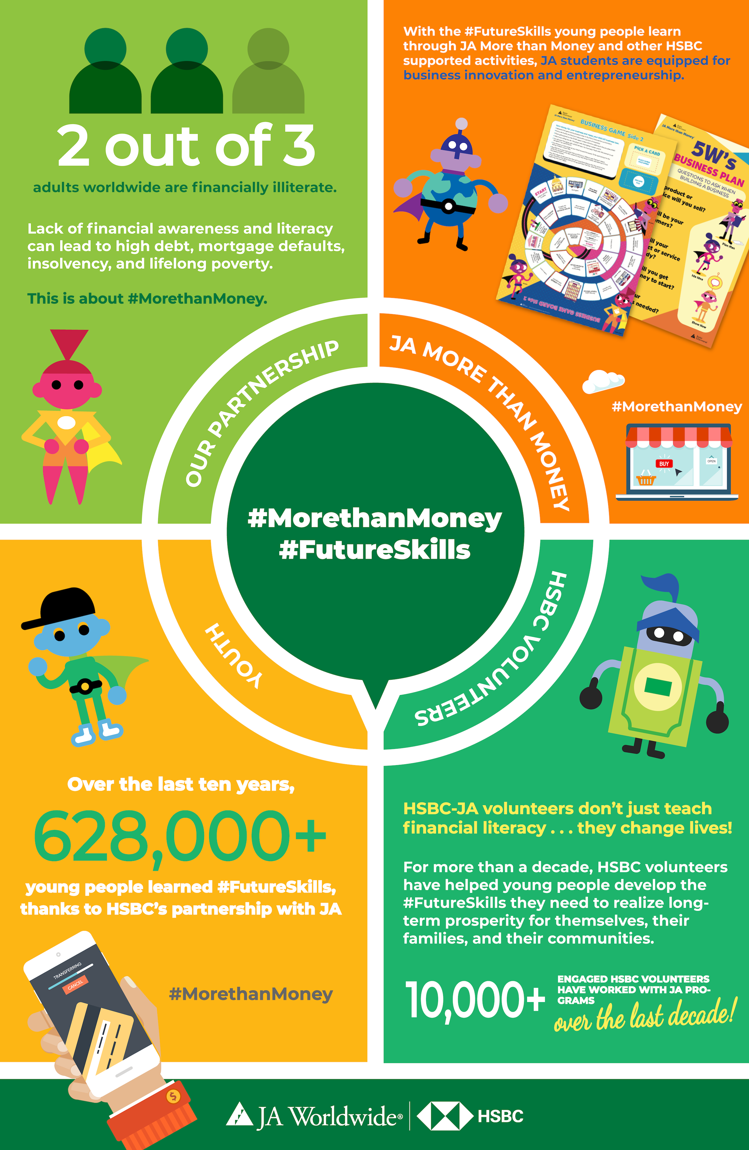 JA-HSBC #MorethanMoney infographic.png