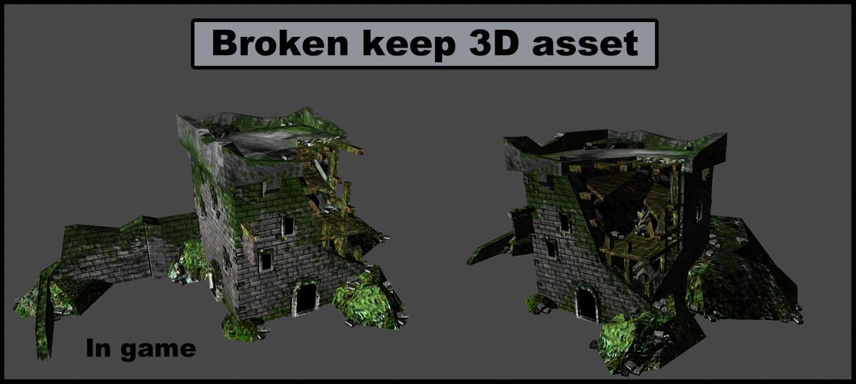 BNF_brokenkeep_sheet.jpg