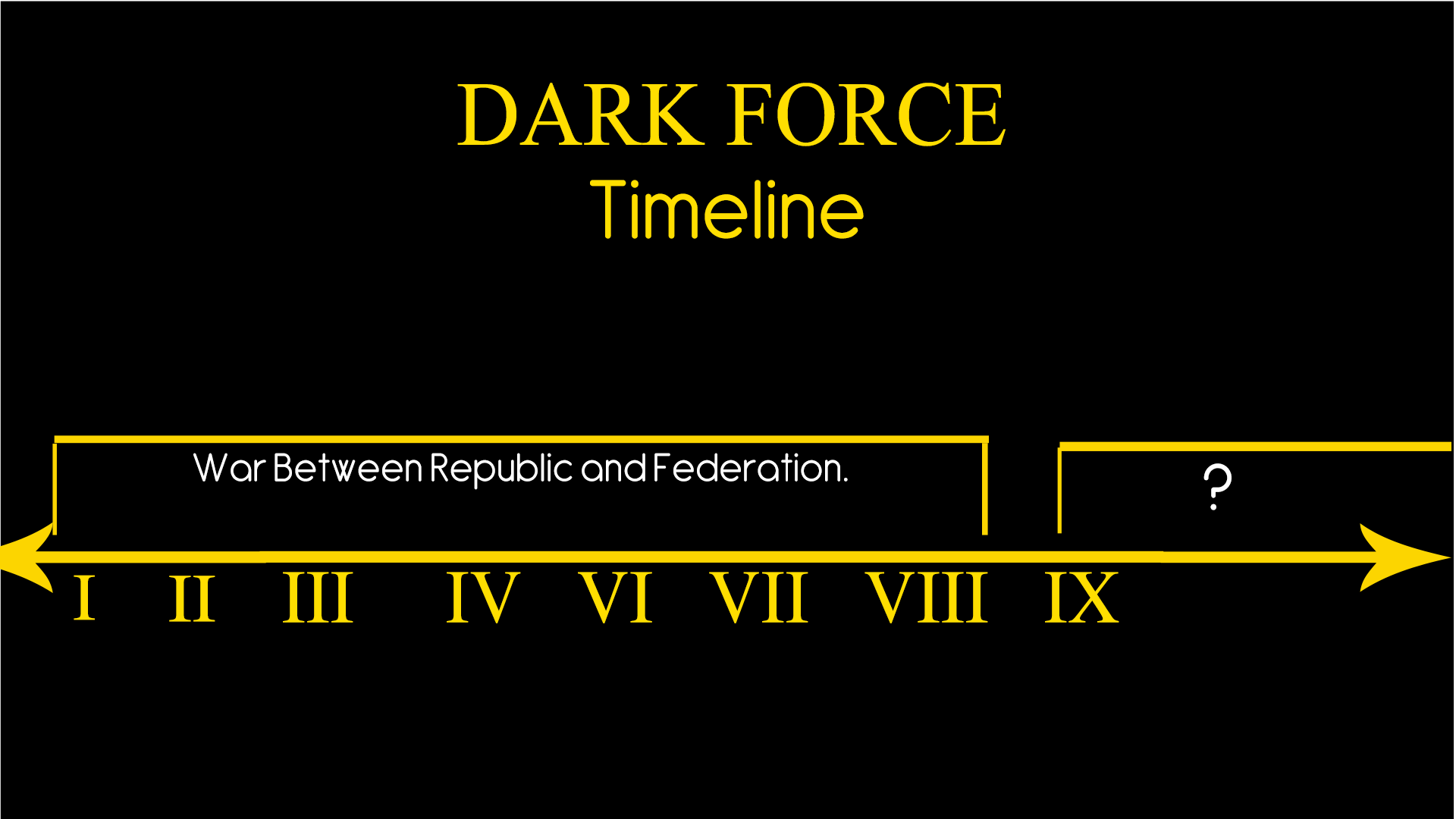 Dark Force Timeline.png