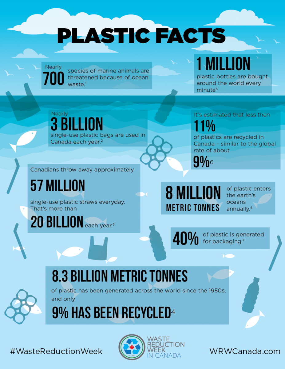 waste facts.png