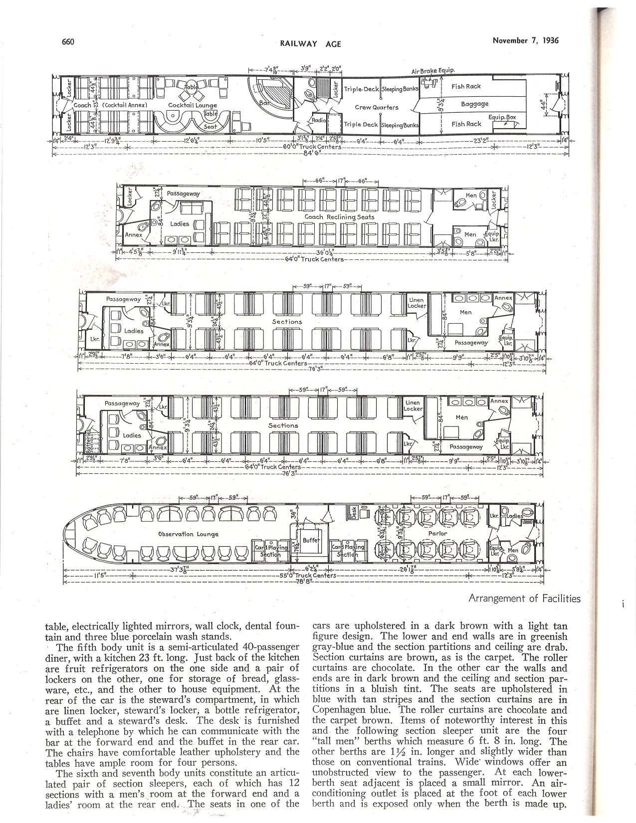 1936+Railway+Age+Article+-+Compressed 3.jpg