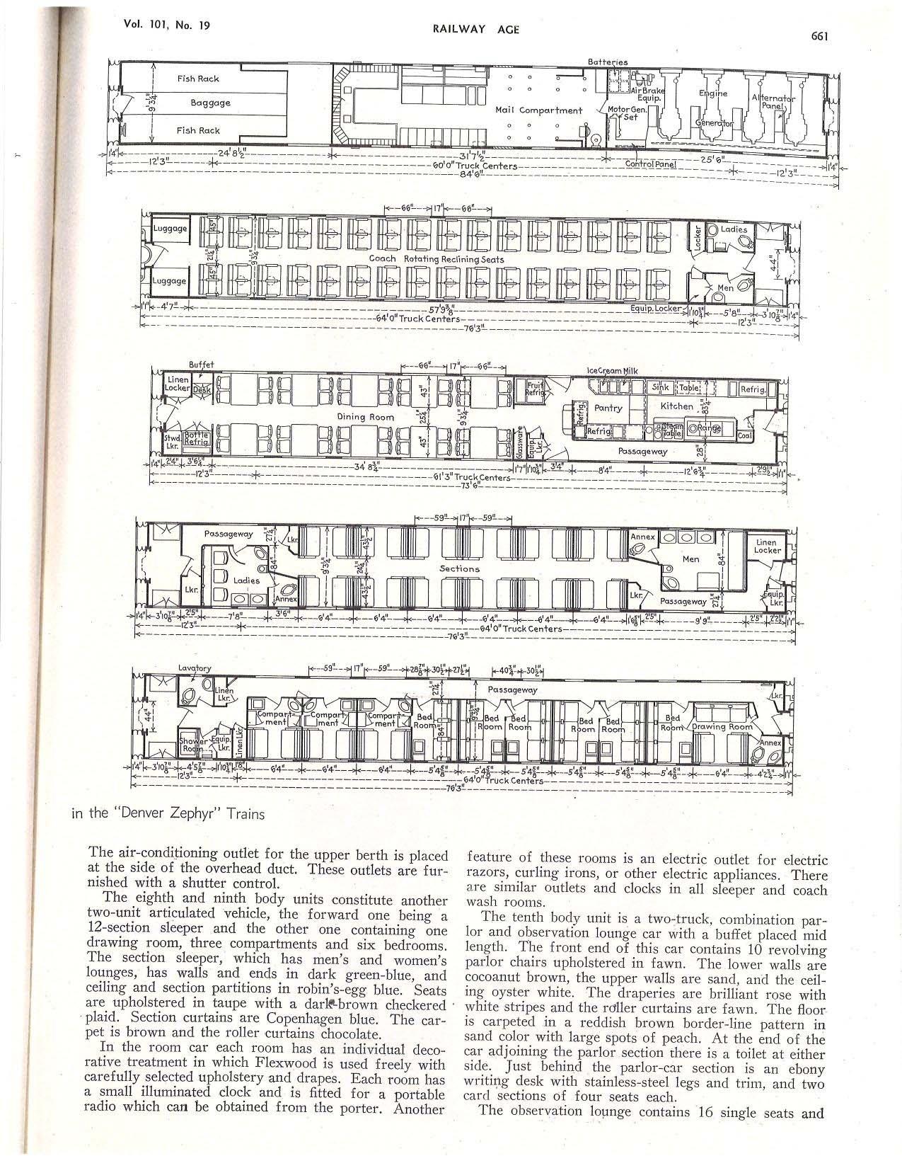 1936+Railway+Age+Article+-+Compressed 4.jpg