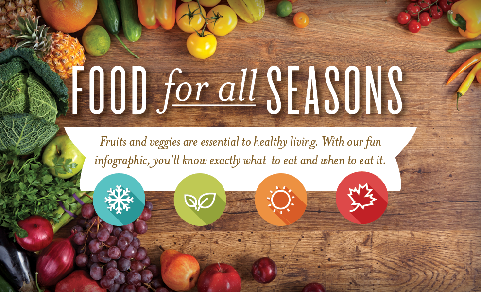 See more at  https://www.youngliving.com/blog/food-for-all-seasons/