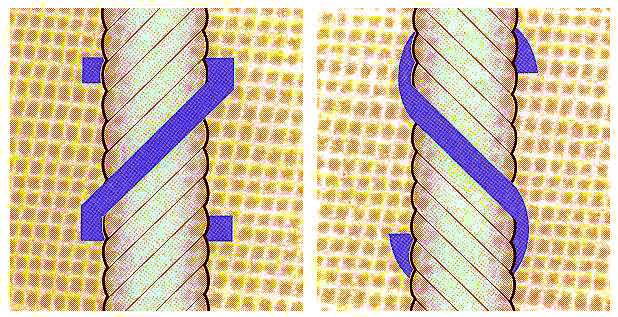 Z twist - fibers are twisted clockwise. S twist - fibers twisted counterclockwise.