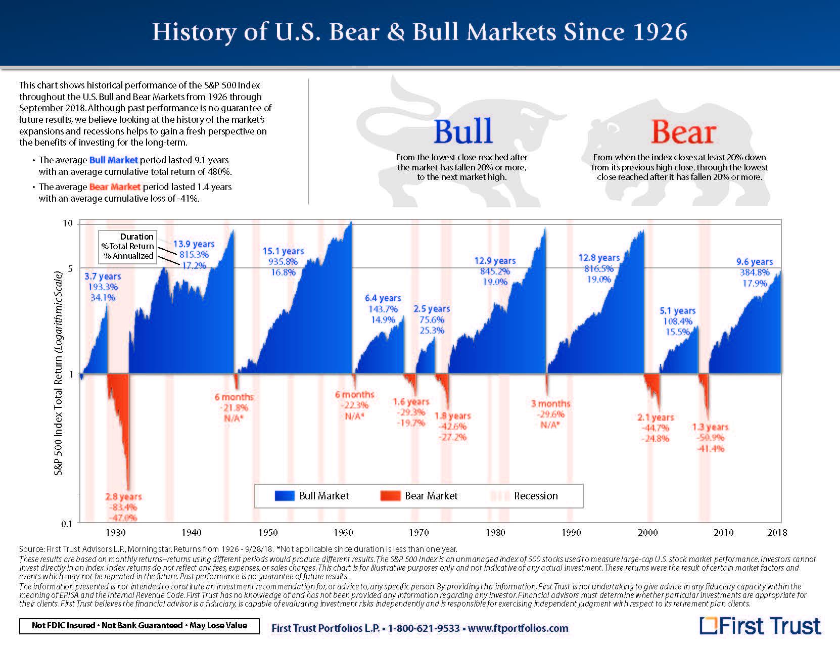 Bull-Bear Chart.jpg