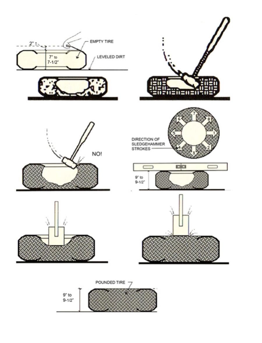 Procedimiento para producir un neumático de tierra compactada.
