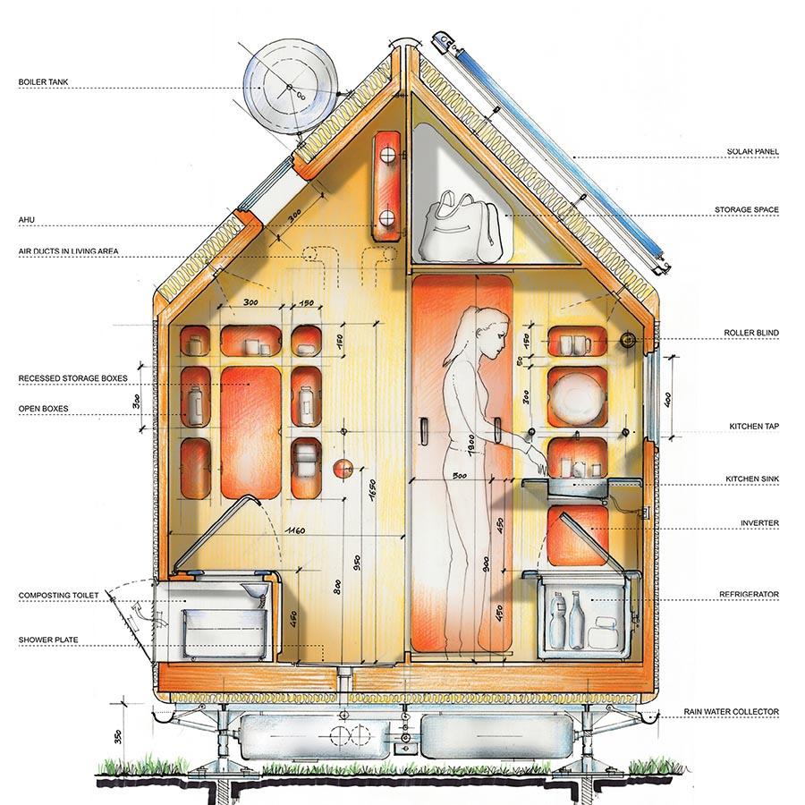 Sección de Dioegene por zona de cocina y baño