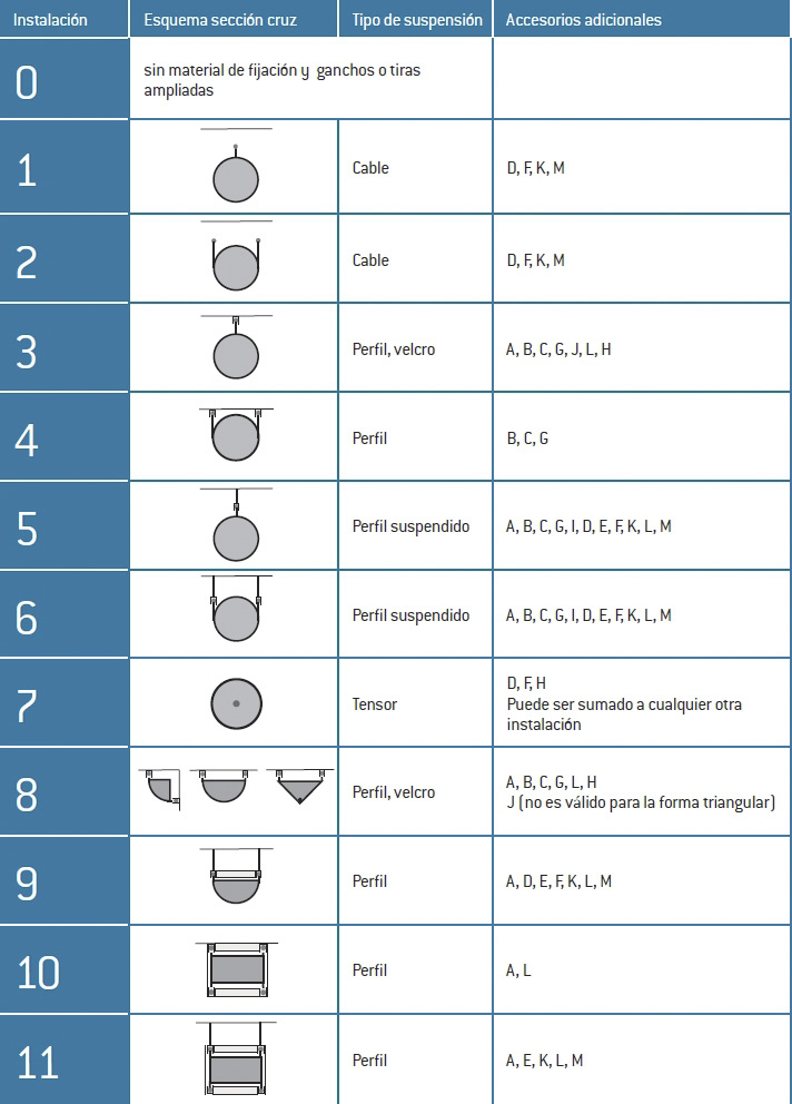 Opciones de sujeción de conductos textiles Prihoda