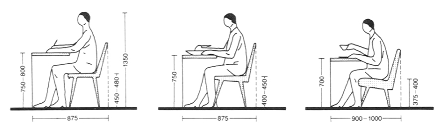 "Medidas para personas sentadas a una mesa.""Arte de proyectar arquitectura"" de Neufert"