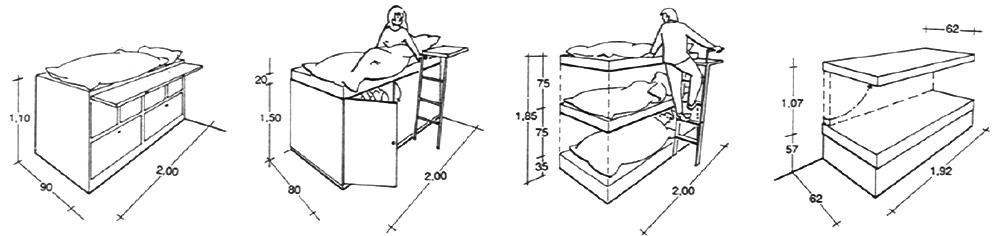 """Medidas de camas en altura o literas.""""Arte de proyectar arquitectura"""" de Neufert"""