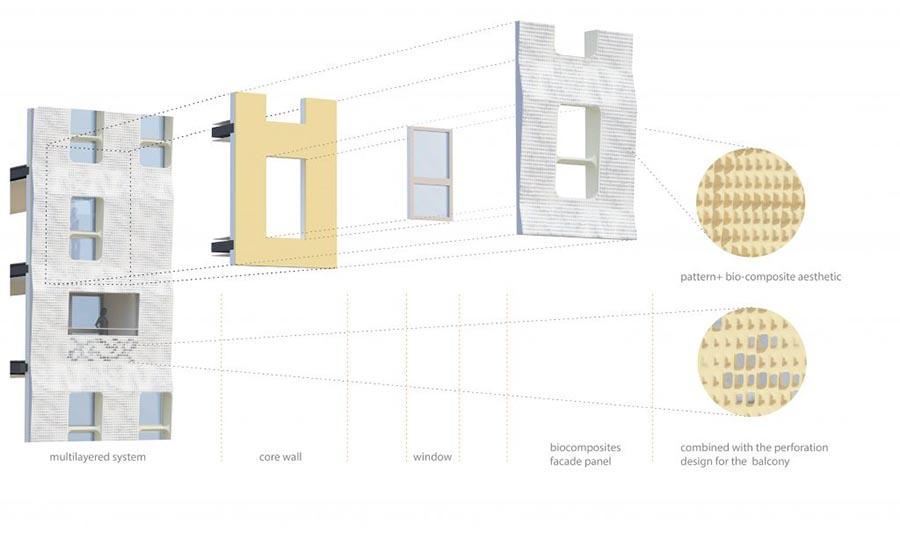 Sistema de fachada desarrollado en Osirys a partir de materiales compuestos biológicos.