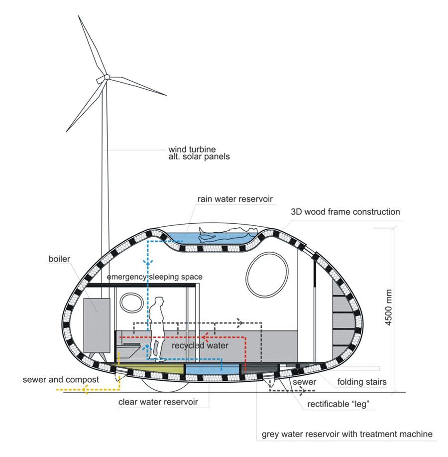 Ecocapsule 13.jpg