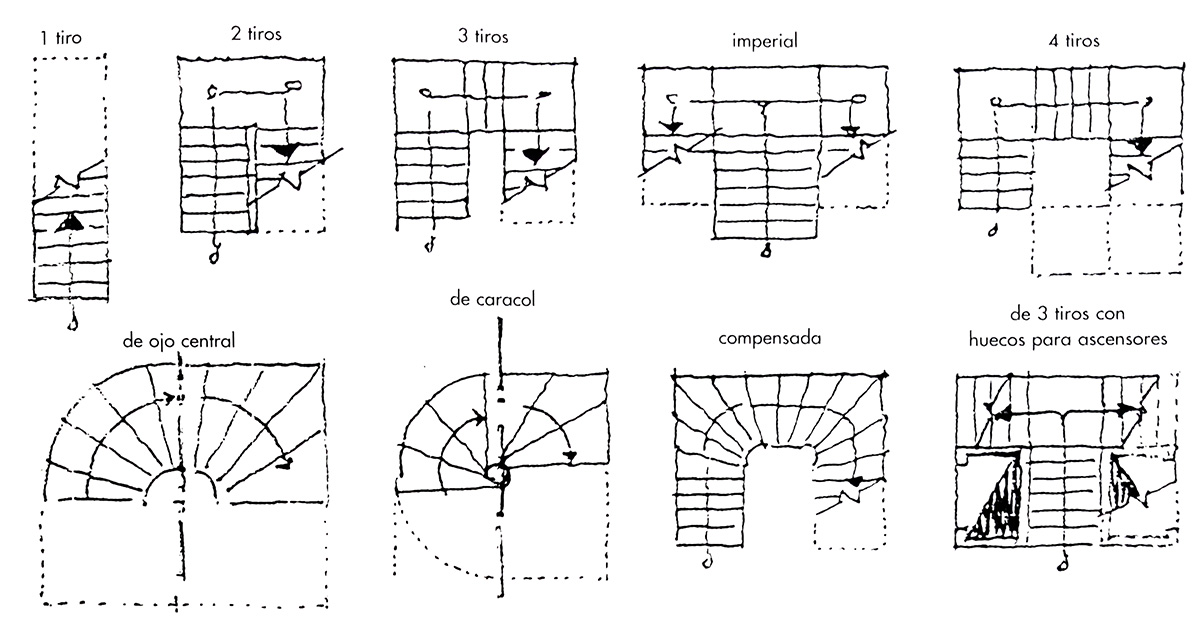 Dimensionar escaleras_Trazados.jpg