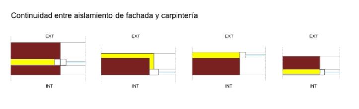 DETALLES SIN PUENTE TÉRMICO - Jambas con continuidad entre el aislamiento de fachada y la carpintería.