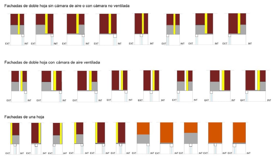 DETALLES CON PUENTE TÉRMICO  - Dinteles sin continuidad entre el aislamiento de fachada y la carpintería.