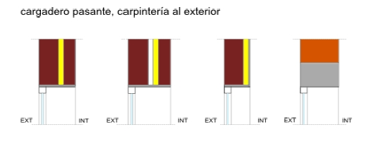 DETALLES CON PUENTE TÉRMICO GRAVE  - Dinteles sin continuidad entre el aislamiento de fachada y la carpintería, con cargadero pasante y carpintería a haces exteriores.