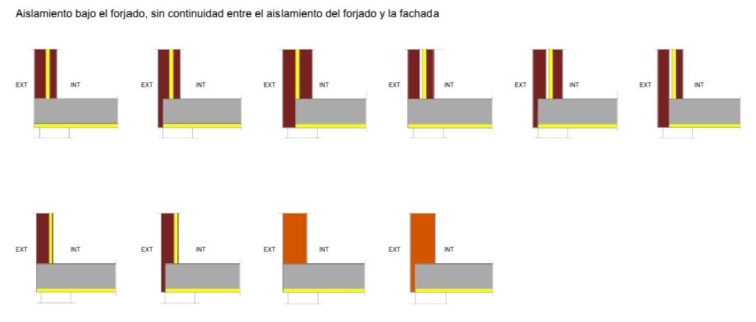 DETALLES CON PUENTE TÉRMICO  - Forjados inferiores en contacto con el aire con aislamiento bajo el forjado, sin continuidad entre el aislamiento de fachada y el del forjado.